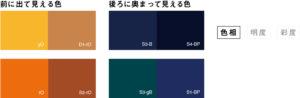 色の効果_前に出て見える色_後ろに奥まって色