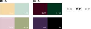 色の効果_軽い色_重い色