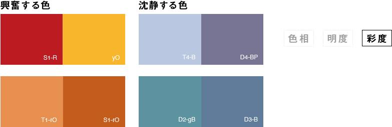 色の効果_興奮する色_沈静する色