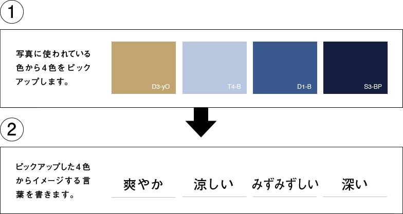 work3_1.ver_写真と色を結びつける